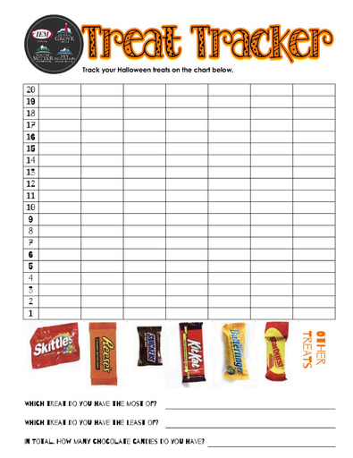 Treat Tracker for Halloween Candy (10/31)